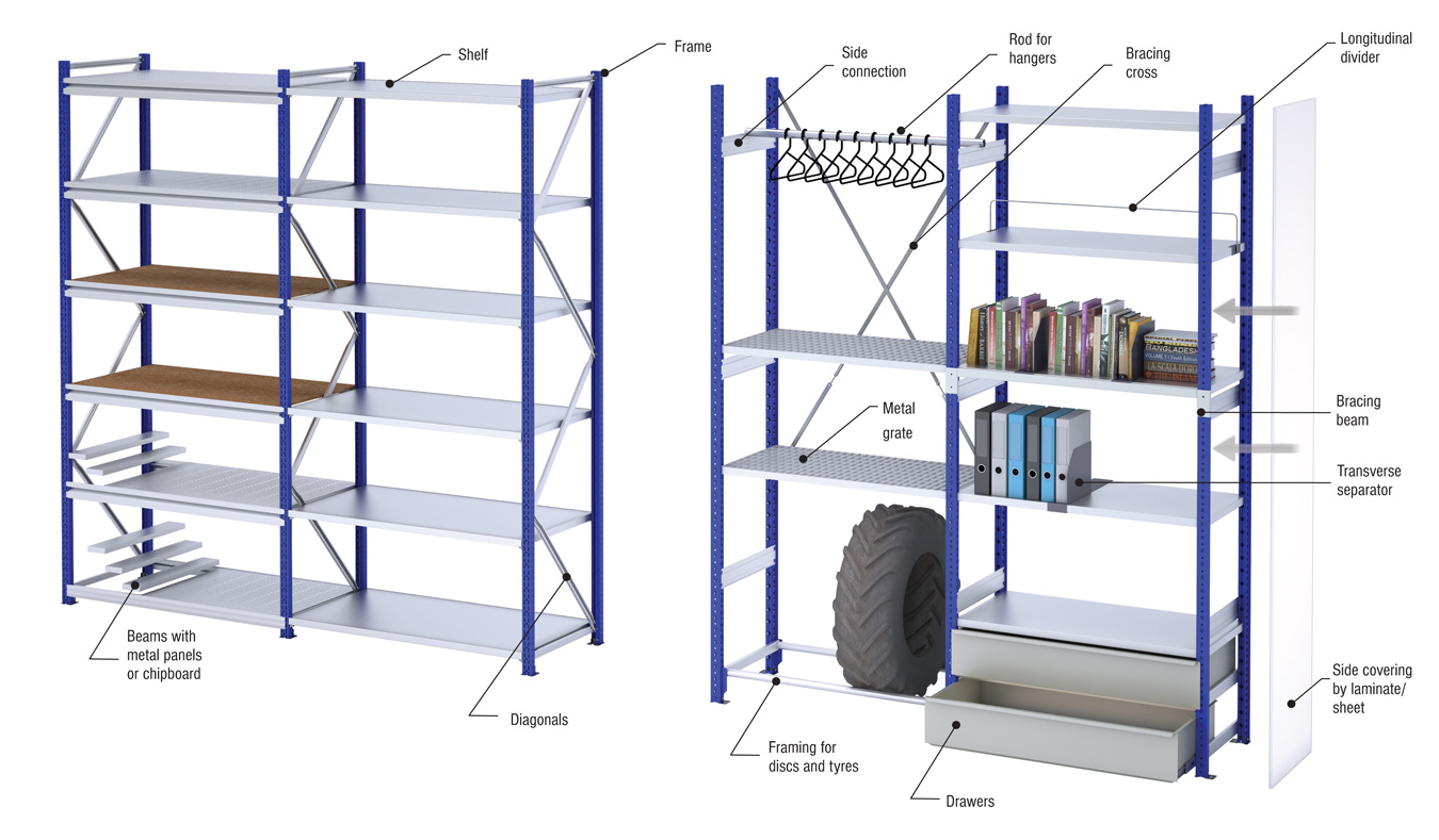 Description of shelving racks